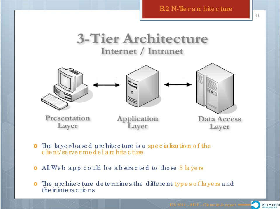 Web app could be abstracted to those 3 layers The