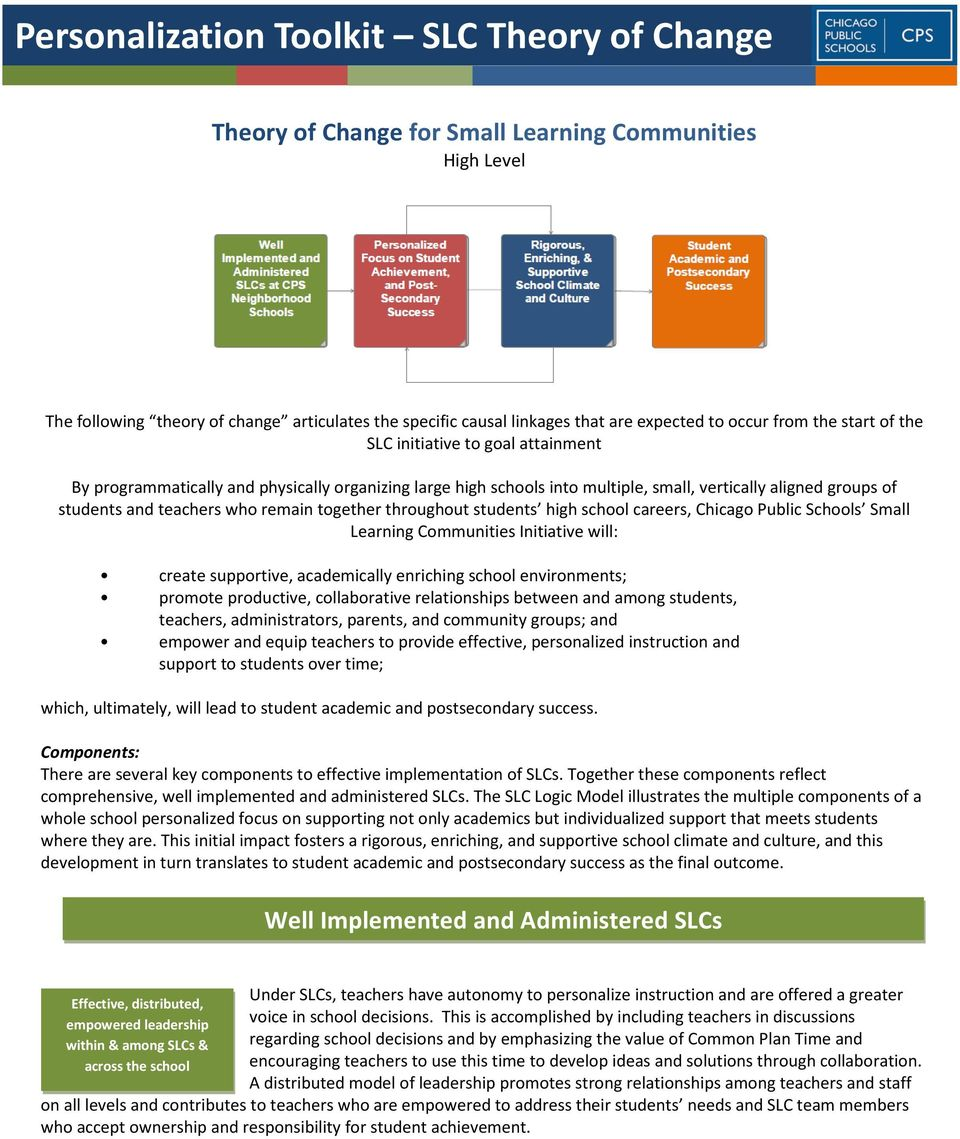 who remain together throughout students high school careers, Chicago Public Schools Small Learning Communities Initiative will: create supportive, academically enriching school environments; promote