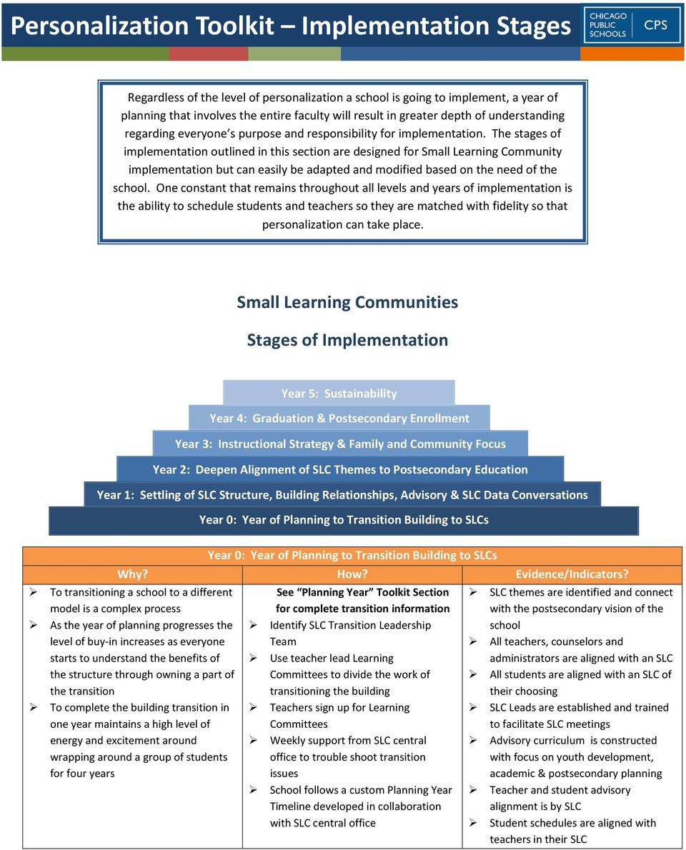 The stages of implementation outlined in this section are designed for Small Learning Community implementation but can easily be adapted and modified based on the need of the school.
