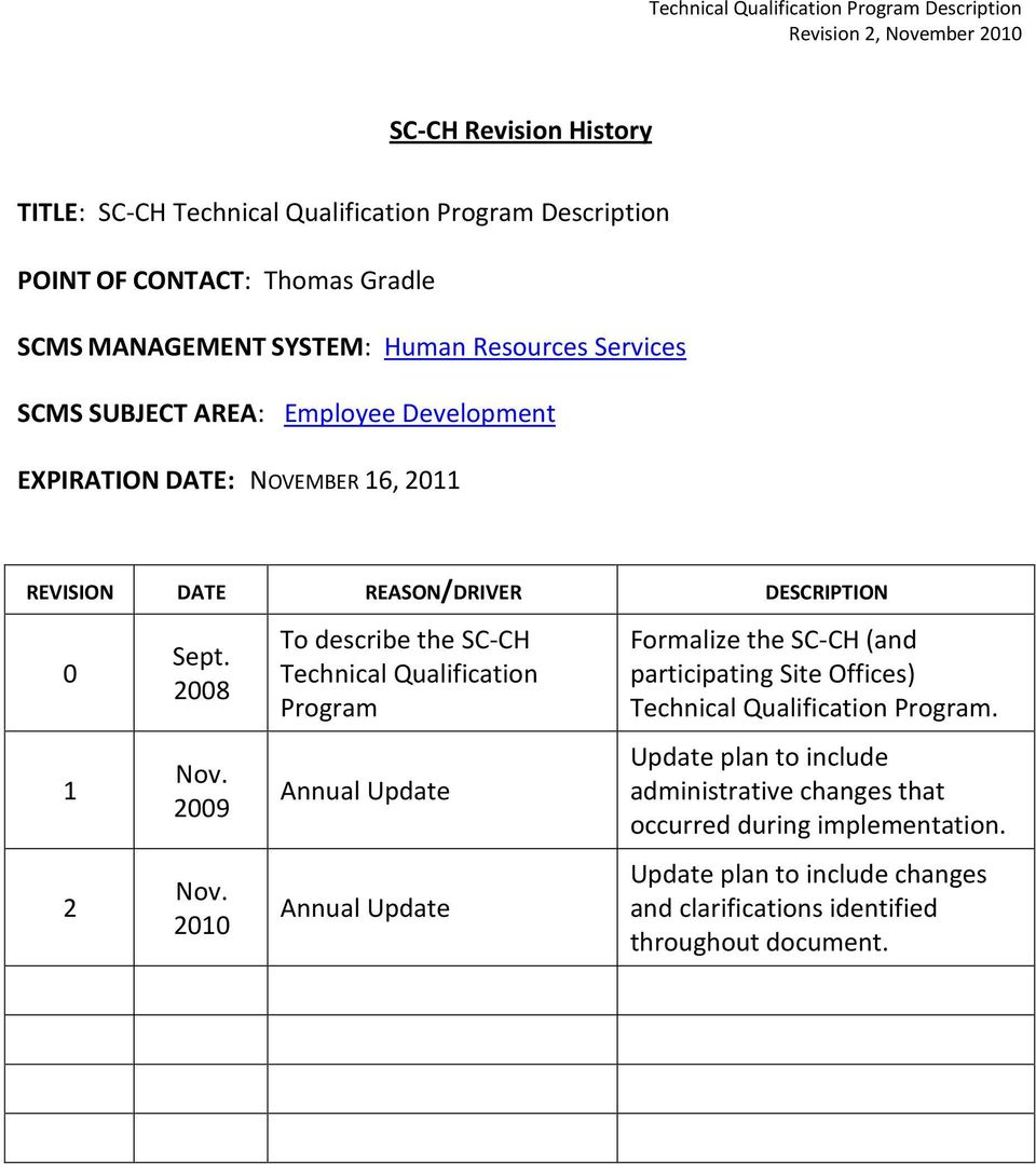 2008 To describe the SC-CH Technical Qualification Program Formalize the SC-CH (and participating Site Offices) Technical Qualification Program. 1 Nov.