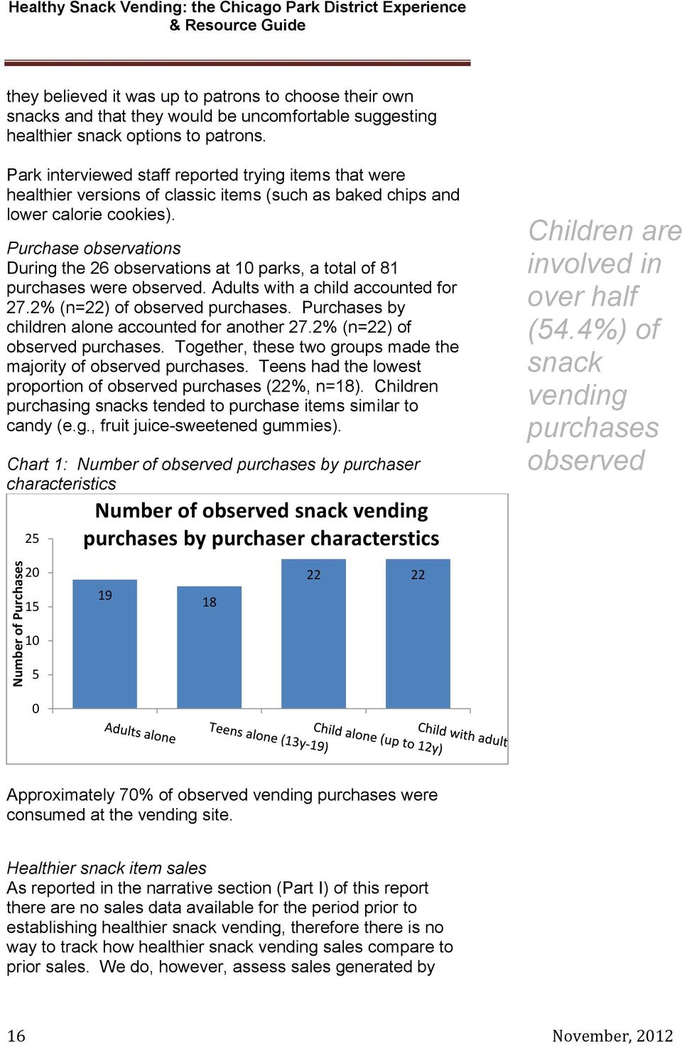 Purchase observations During the 26 observations at 10 parks, a total of 81 purchases were observed. Adults with a child accounted for 27.2% (n=22) of observed purchases.