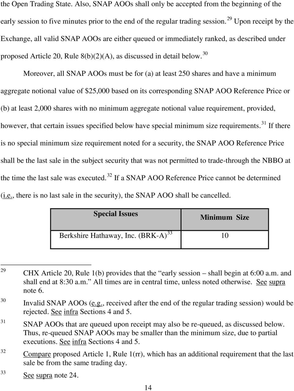 30 Moreover, all SNAP AOOs must be for (a) at least 250 shares and have a minimum aggregate notional value of $25,000 based on its corresponding SNAP AOO Reference Price or (b) at least 2,000 shares