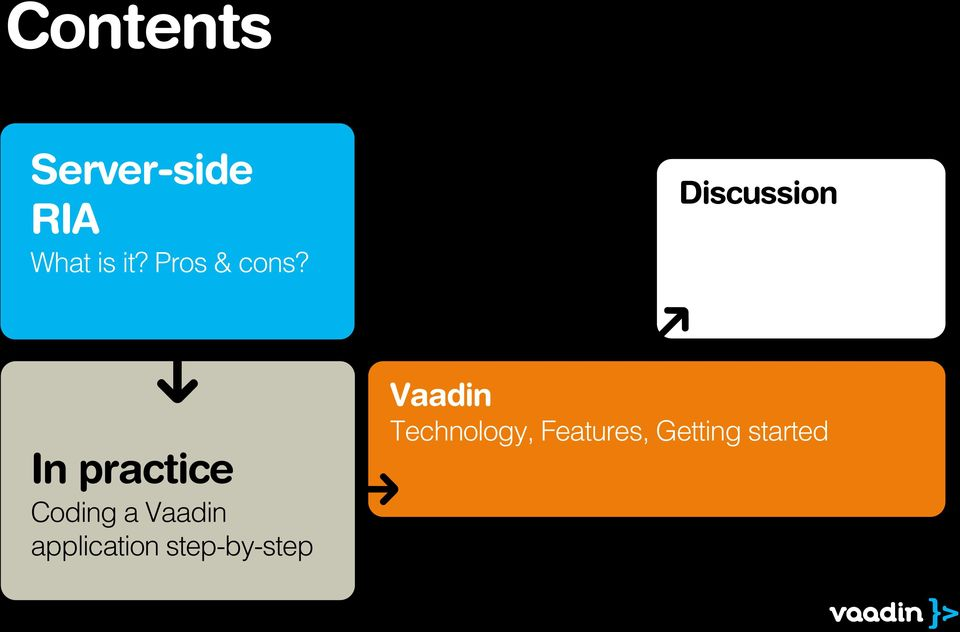 Discussion Vaadin Technology, Features,