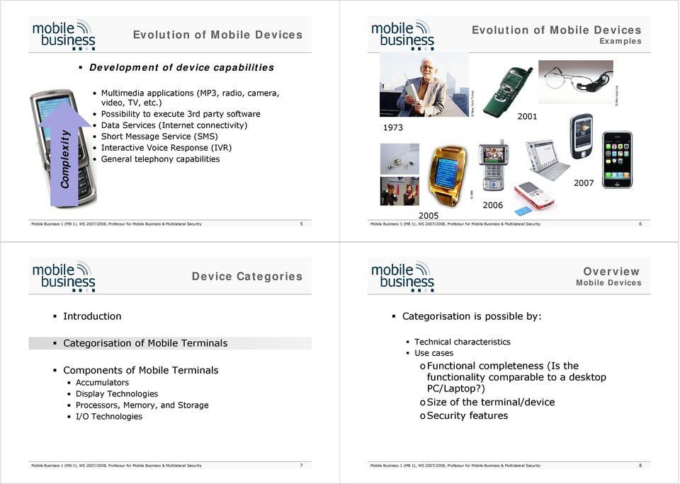 2001 2007 Microo optical Mobile Business 1 (MB 1), WS 2007/2008, Professur für Mobile Business & Multilateral Security 5 2005 IBM 2006 Mobile Business 1 (MB 1), WS 2007/2008, Professur für Mobile