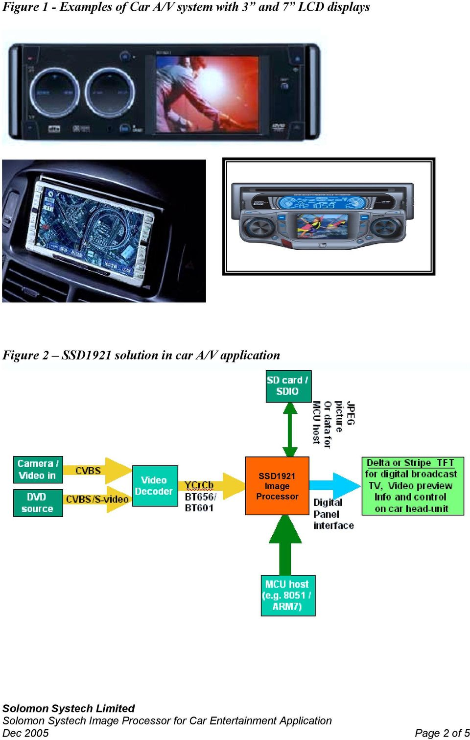 SSD1921 solution in car A/V application