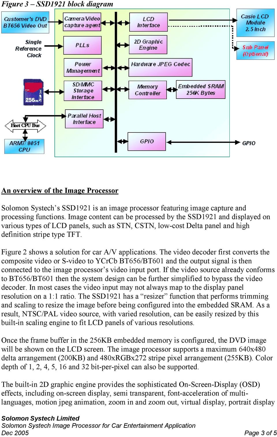 Figure 2 shows a solution for car A/V applications.