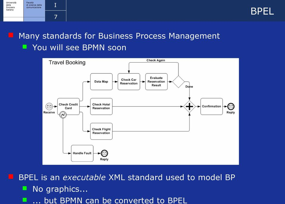 executable XML standard used to model BP No
