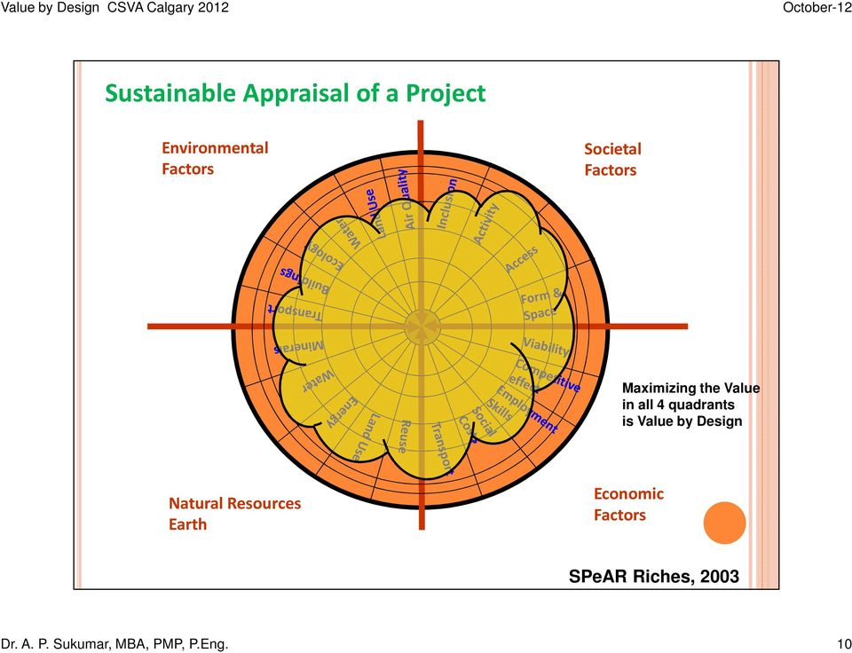 is Value by Design Natural Resources Earth Economic