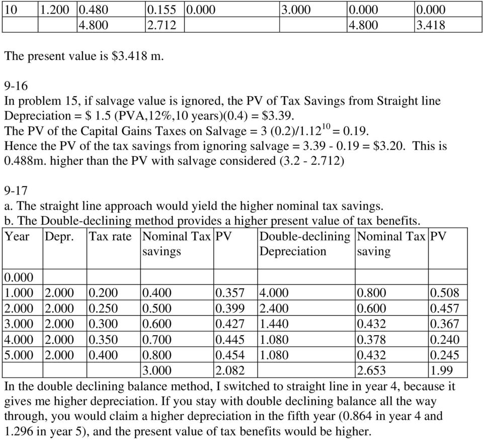 2)/1.12 10 = 0.19. Hence the PV of the tax savings from ignoring salvage = 3.39-0.19 = $3.20. This is 0.488m. higher than the PV with salvage considered (3.2-2.712) 9-17 a.