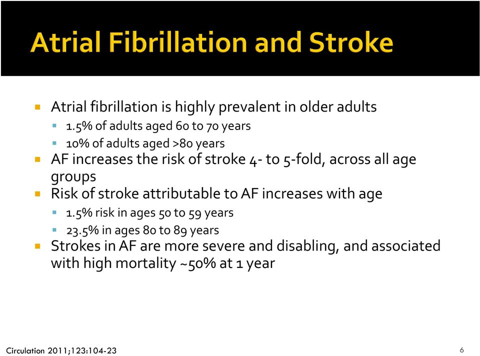 across all age groups Risk of stroke attributable to AF increases with age 1.