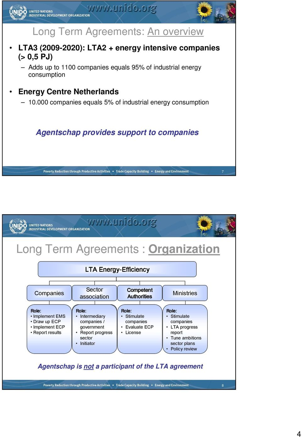 000 companies equals 5% of industrial energy consumption Agentschap provides support to companies 7 Long Term Agreements : Organization LTA Energy-Efficiency Efficiency Companies Sector