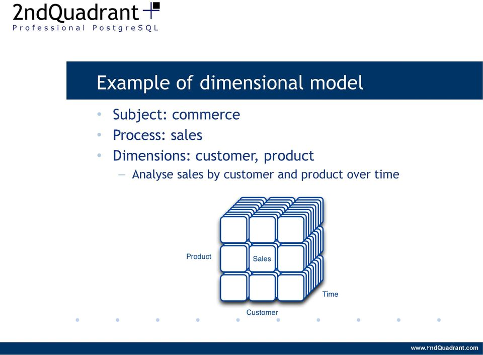 Dimensions: customer, product