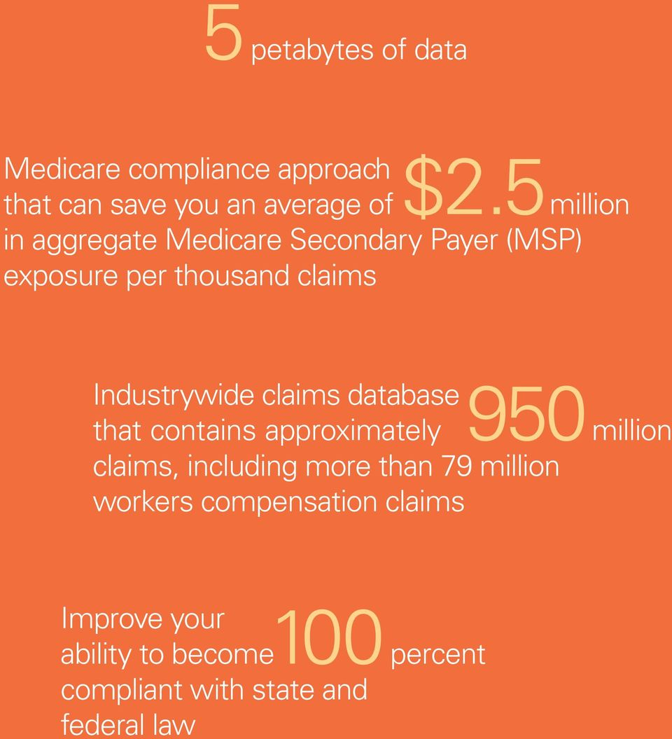 claims database that contains approximately 950 million claims, including more than 79 million