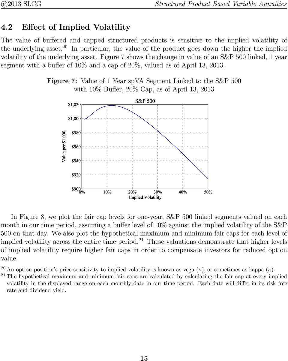 Figure 7 shows the change in value of an S&P 500 linked, 1 year segment with a buffer of 1 and a cap of 2, valued as of April 13, 2013.
