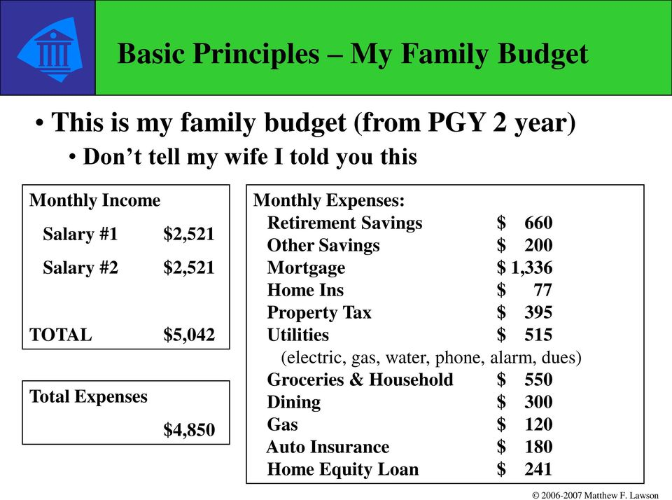 Savings $ 660 Other Savings $ 200 Mortgage $ 1,336 Home Ins $ 77 Property Tax $ 395 Utilities $ 515 (electric, gas,