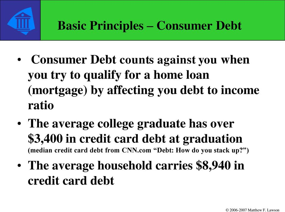 graduate has over $3,400 in credit card debt at graduation (median credit card debt from