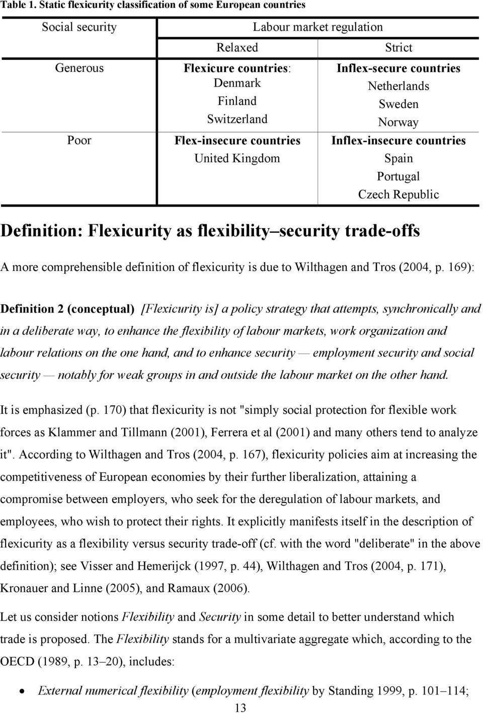 market regulation Strict Inflex-secure countries Netherlands Sweden Norway Inflex-insecure countries Spain Portugal Czech Republic Definition: Flexicurity as flexibility security trade-offs A more
