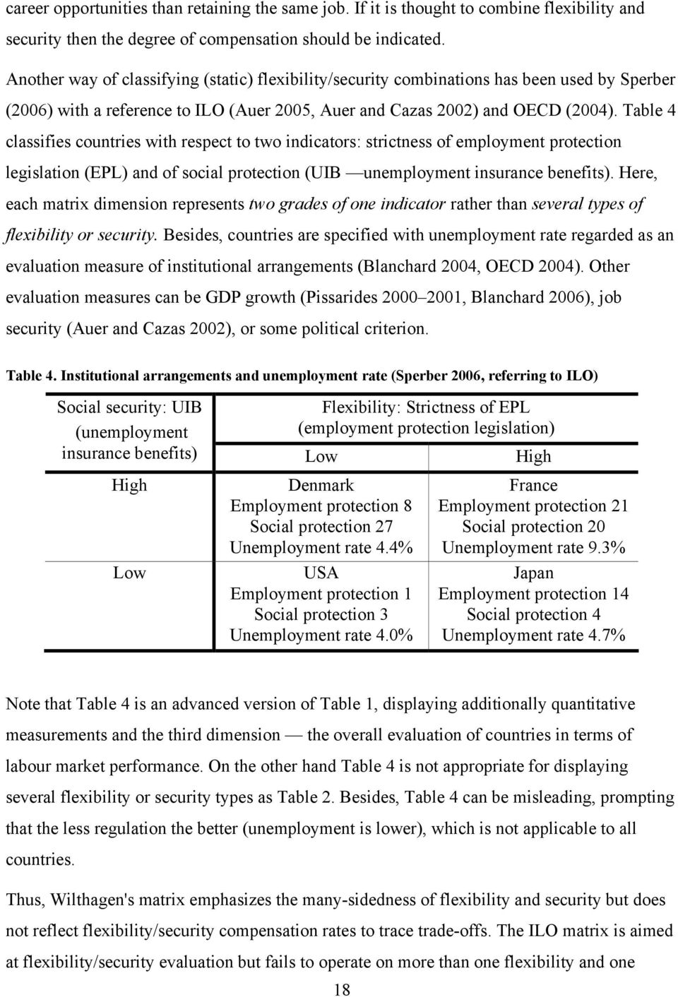 Table 4 classifies countries with respect to two indicators: strictness of employment protection legislation (EPL) and of social protection (UIB unemployment insurance benefits).