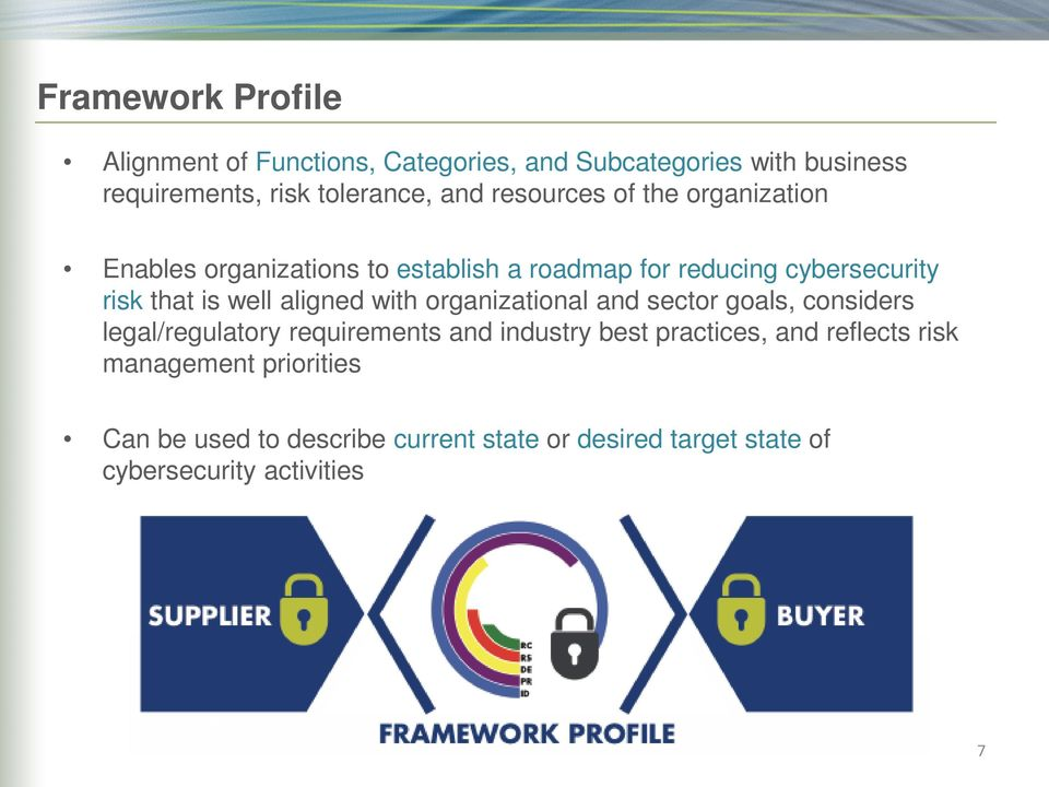 aligned with organizational and sector goals, considers legal/regulatory requirements and industry best practices, and