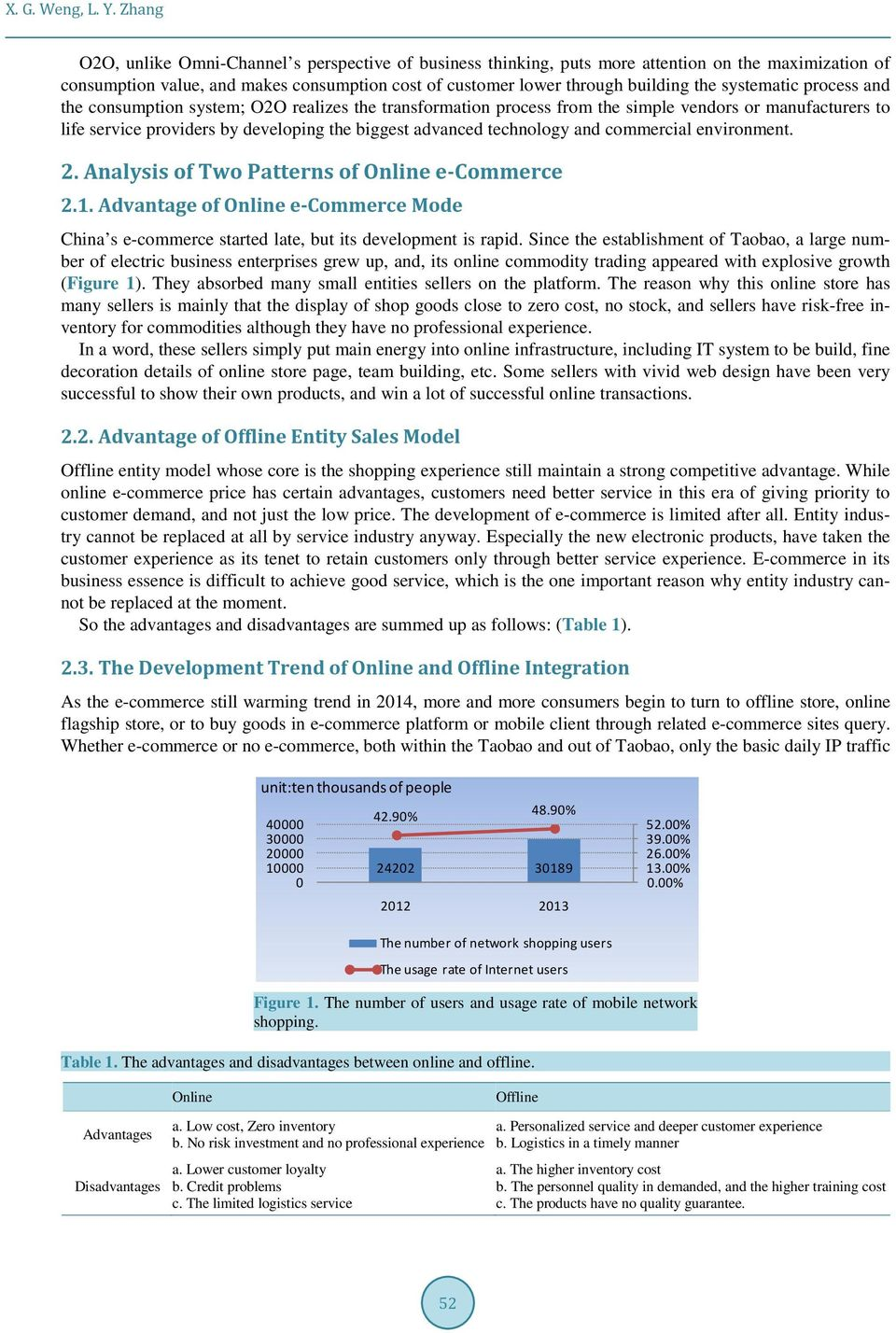 commercial environment. 2. Analysis of Two Patterns of Online e-commerce 2.1. Advantage of Online e-commerce Mode China s e-commerce started late, but its development is rapid.