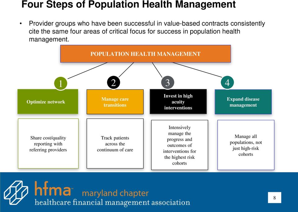 POPULATION HEALTH MANAGEMENT Optimize network 1 2 3 4 Manage care transitions Invest in high acuity interventions Expand disease management Share