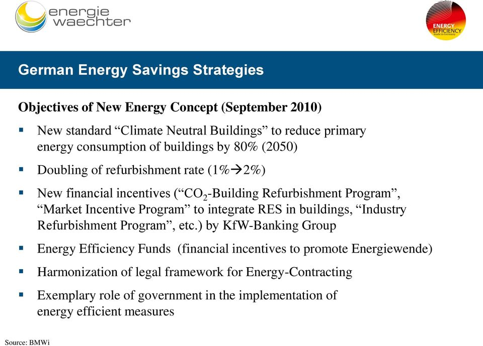 Incentive Program to integrate RES in buildings, Industry Refurbishment Program, etc.