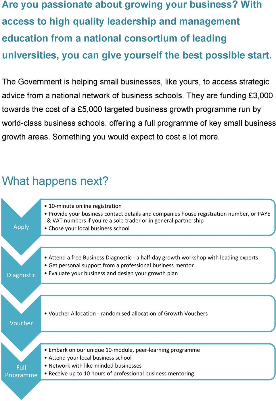 The Government is helping small businesses, like yours, to access strategic advice from a national network of business schools.