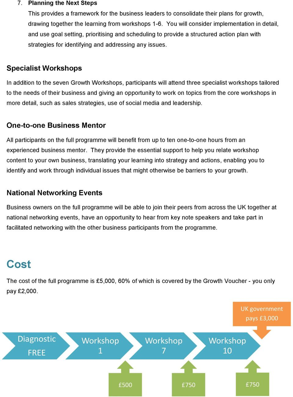 Specialist Workshops In addition to the seven Growth Workshops, participants will attend three specialist workshops tailored to the needs of their business and giving an opportunity to work on topics