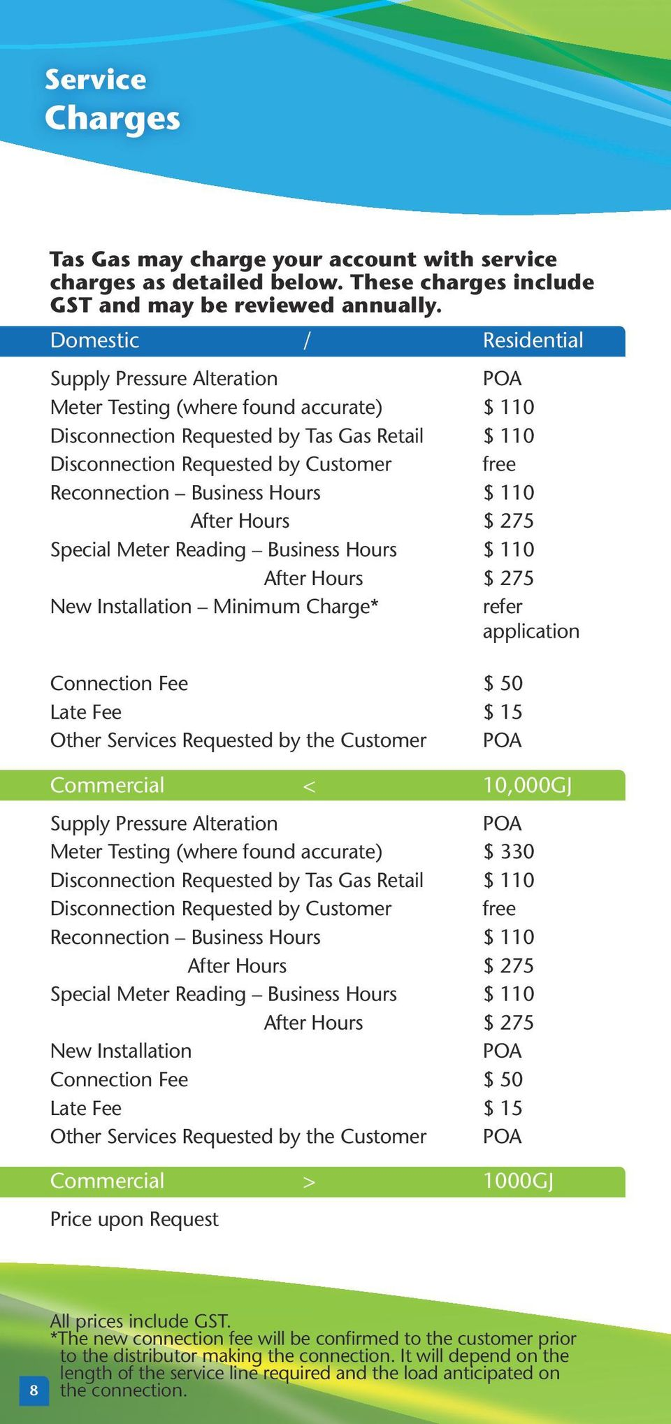 Business Hours $ 110 After Hours $ 275 Special Meter Reading Business Hours $ 110 After Hours $ 275 New Installation Minimum Charge* refer application Connection Fee Late Fee Other Services Requested