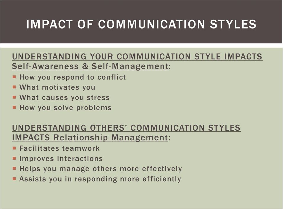 problems UNDERSTANDING OTHERS COMMUNICATION STYLES IMPACTS Relationship Management: Facilitates