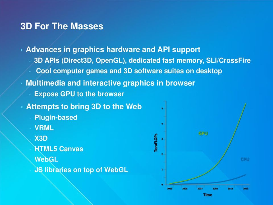 Multimedia and interactive graphics in browser - Expose GPU to the browser Attempts to bring