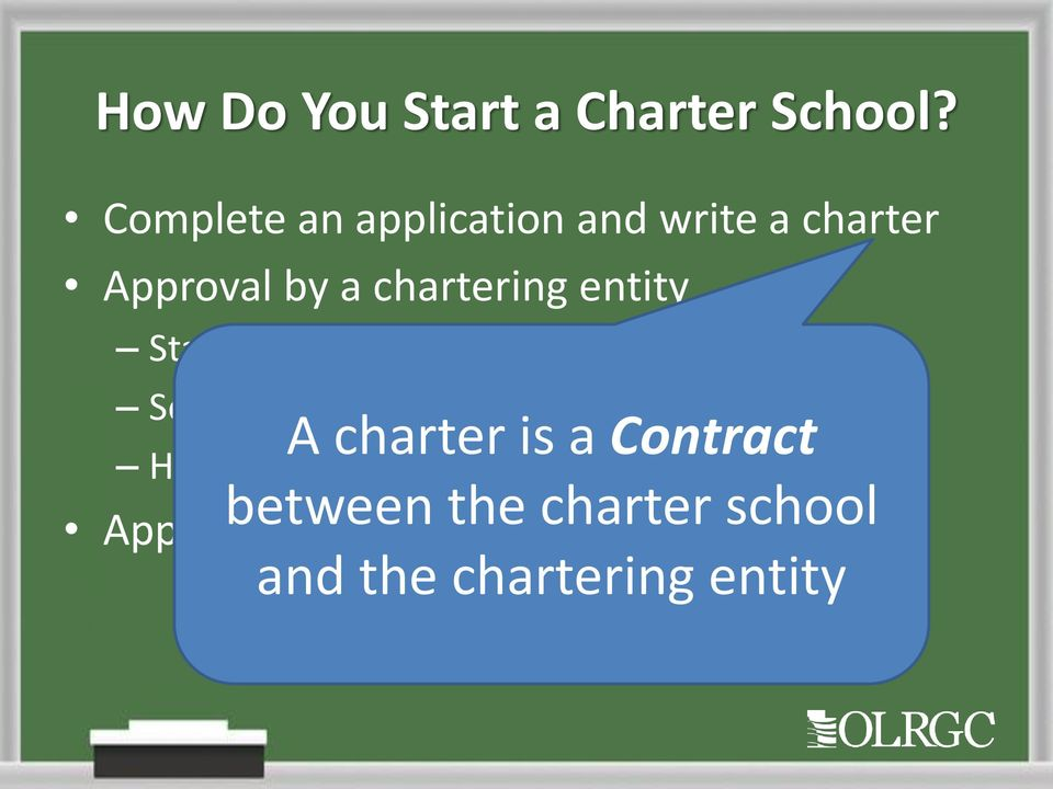 entity State Charter School Board School District A charter is a Contract