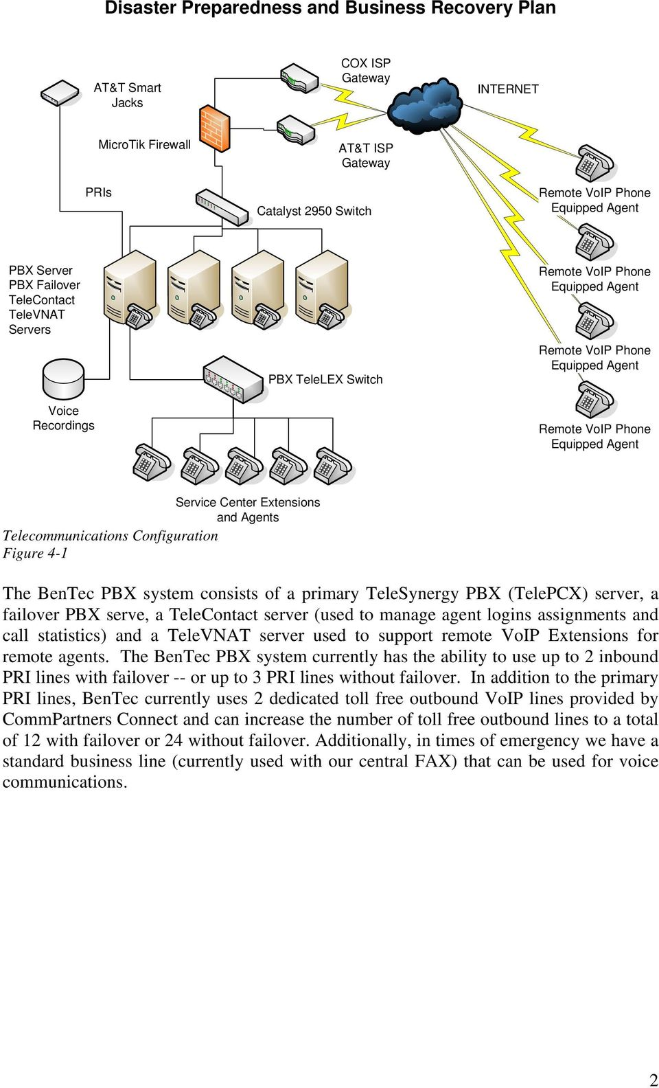 Figure 4-1 The BenTec PBX system consists of a primary TeleSynergy PBX (TelePCX) server, a failover PBX serve, a TeleContact server (used to manage agent logins assignments and call statistics) and a