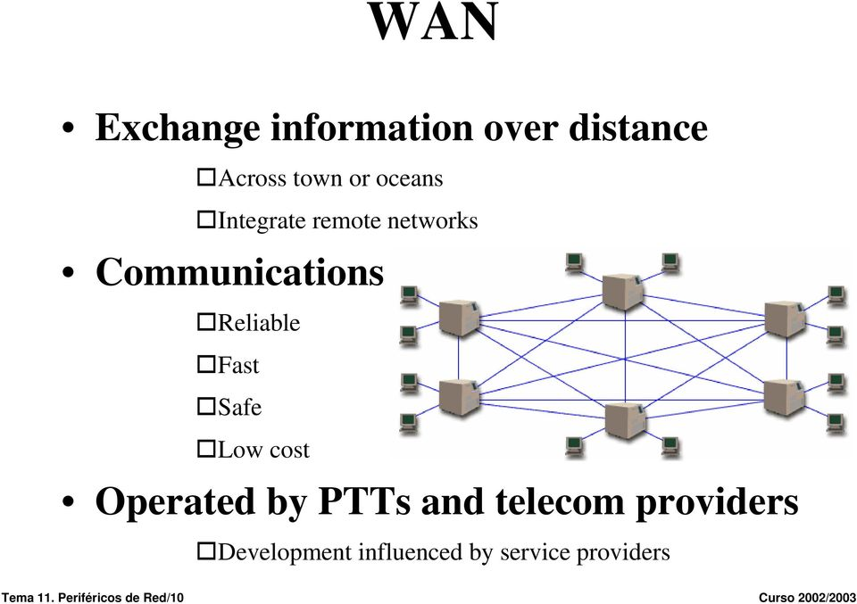 Low cost Operated by PTTs and telecom providers Development