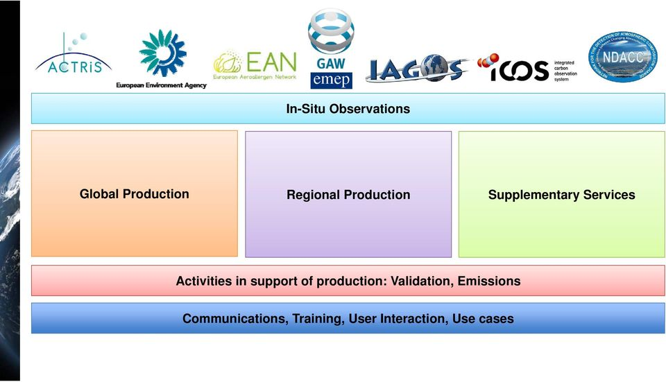 support of production: Validation, Emissions