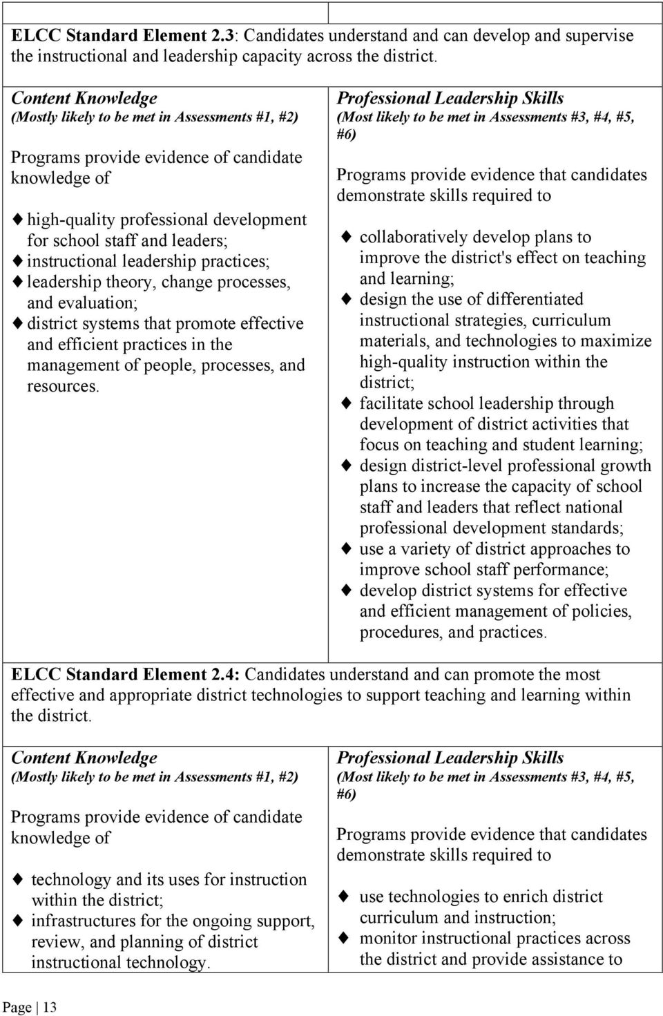 leadership practices; leadership theory, change processes, and evaluation; district systems that promote effective and efficient practices in the management of people, processes, and resources.
