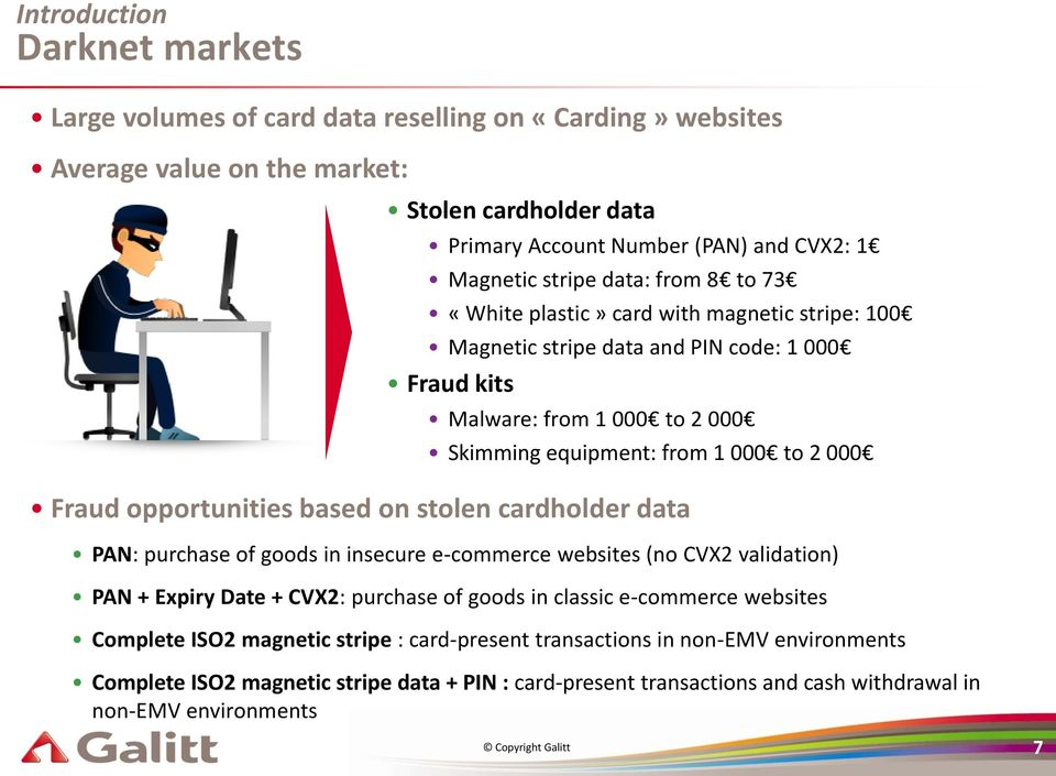 opportunities based on stolen cardholder data PAN: purchase of goods in insecure e-commerce websites (no CVX2 validation) PAN + Expiry Date + CVX2: purchase of goods in classic e-commerce websites