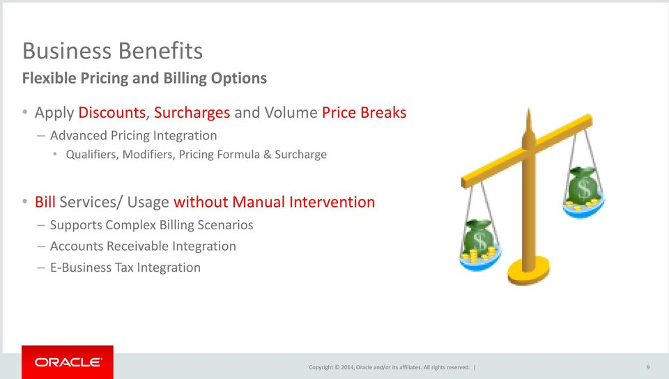Pricing Formula & Surcharge Bill Services/ Usage without Manual Intervention