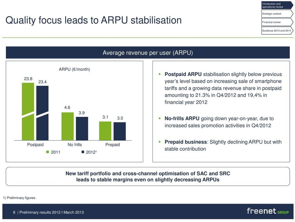 3% in Q4/2012 and 19,4% in financial year 2012 No-frills ARPU going down year-on-year, due to increased sales promotion activities in Q4/2012 Postpaid 2011 No frills 2012¹ Prepaid