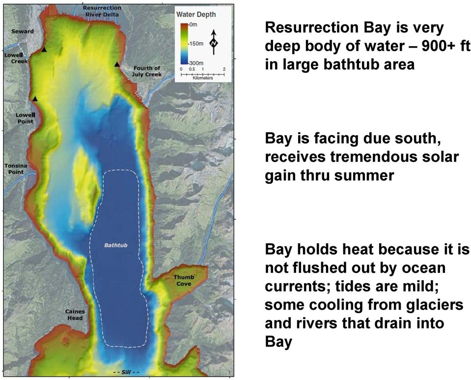 summer Bay holds heat because it is not flushed out by ocean