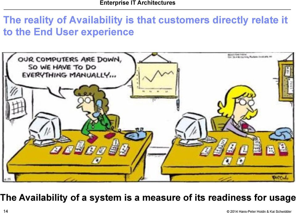User experience The Availability of a