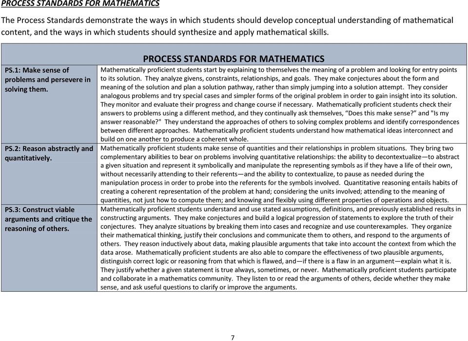 PROCESS STANDARDS FOR MATHEMATICS Mathematically proficient students start by explaining to themselves the meaning of a problem and looking for entry points to its solution.