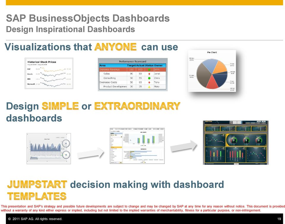 can use Design dashboards or decision making