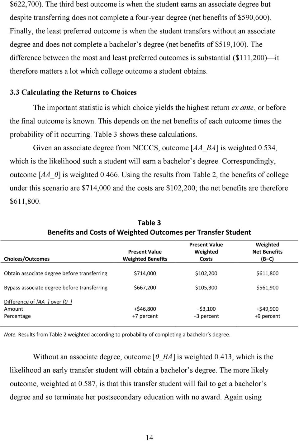 The difference between the most and least preferred outcomes is substantial ($111,200) it therefore matters a lot which college outcome a student obtains. 3.
