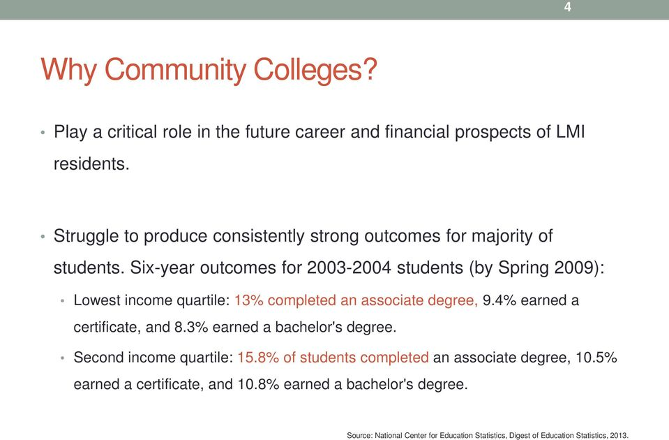Six-year outcomes for 2003-2004 students (by Spring 2009): Lowest income quartile: 13% completed an associate degree, 9.