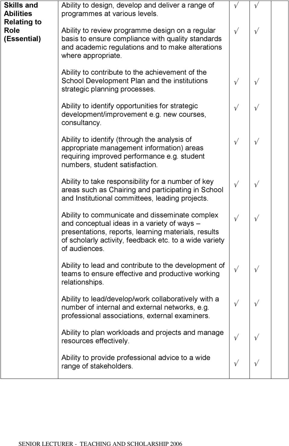 Ability to contribute to the achievement of the School Development Plan and the institutions strategic planning processes. Ability to identify opportunities for strategic development/improvement e.g. new courses, consultancy.