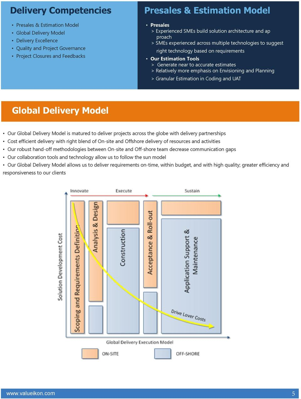 accurate estimates > Relatively more emphasis on Envisioning and Planning > Granular Estimation in Coding and UAT Global Delivery Model Our Global Delivery Model is matured to deliver projects across