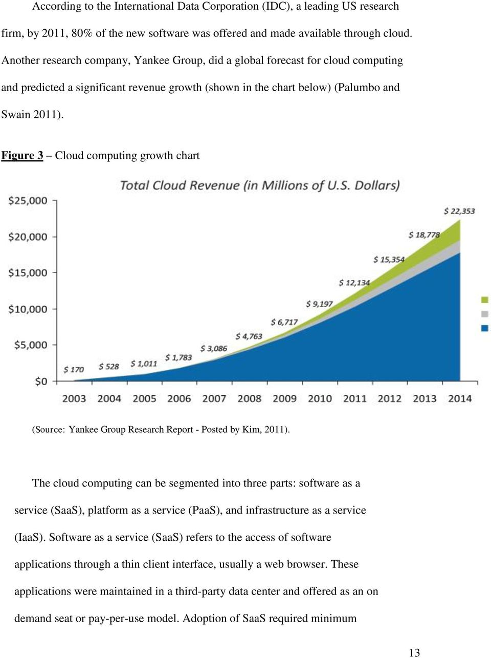 Figure 3 Cloud computing growth chart (Source: Yankee Group Research Report - Posted by Kim, 2011).