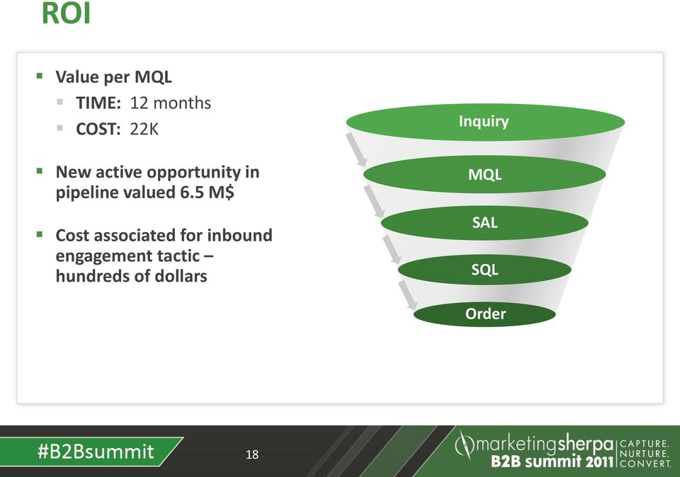 5 M$ Cost associated for inbound engagement