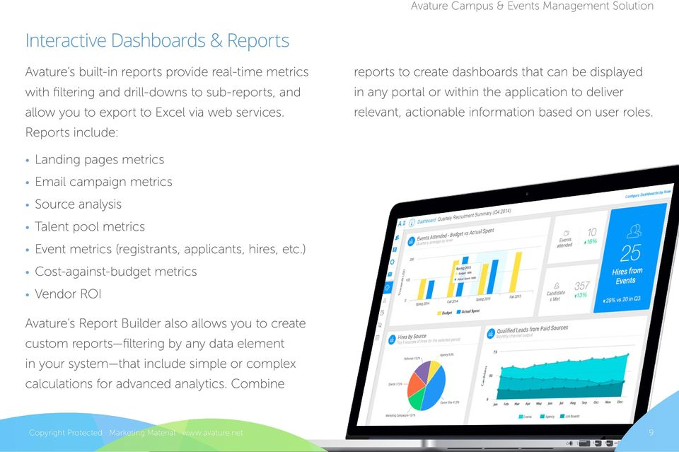 Reports include: reports to create dashboards that can be displayed in any portal or within the application to deliver relevant, actionable information based on user roles.